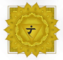 The meaning of the color YELLOW - Solar Plexus Chakra