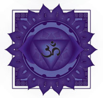 The meaning of the color INDIGO - Brow Chakra